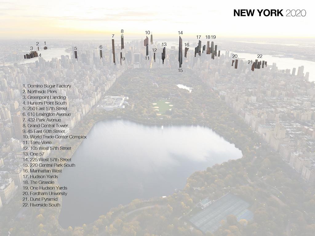 Future NYC