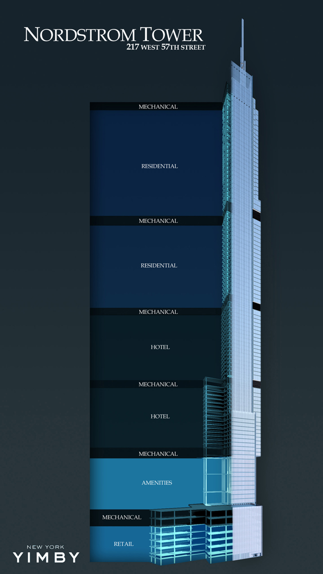 Nordstrom Tower, 217 West 57th Street
