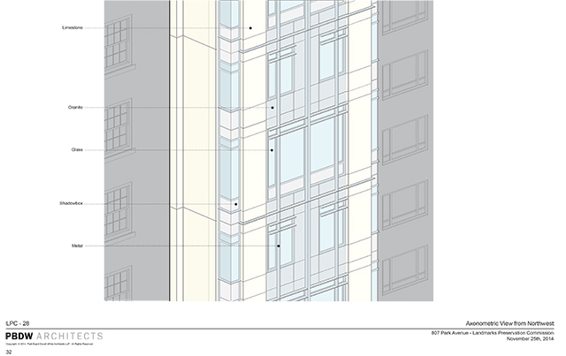 Rendering for the new 807 Park Avenue