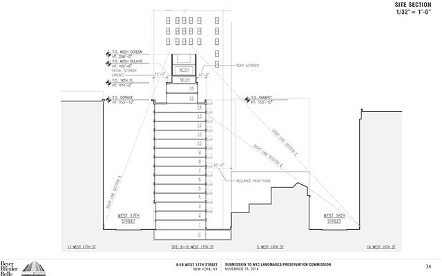 Schematic of 8-10 West 17th Street