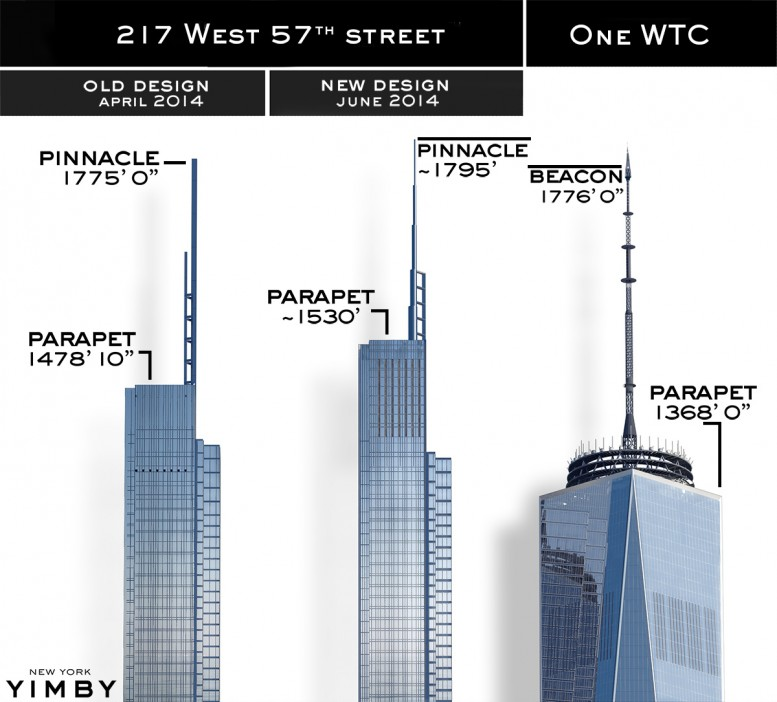 217 West 57th Street and One World Trade Center
