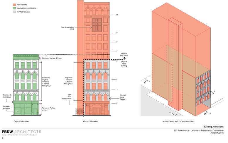 Historic diagram of 807 Park Avenue