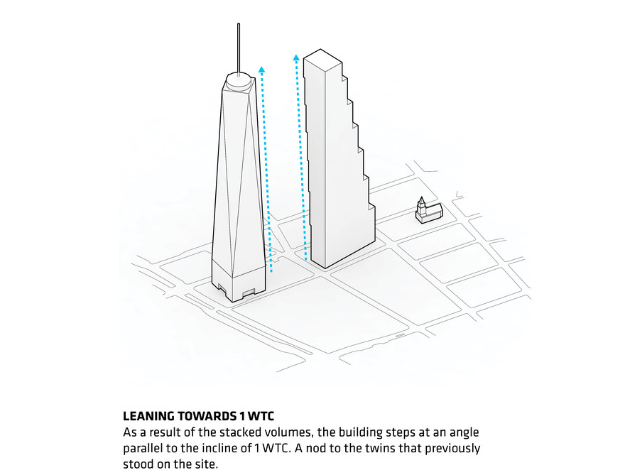 One + Two World Trade Center, image from BIG