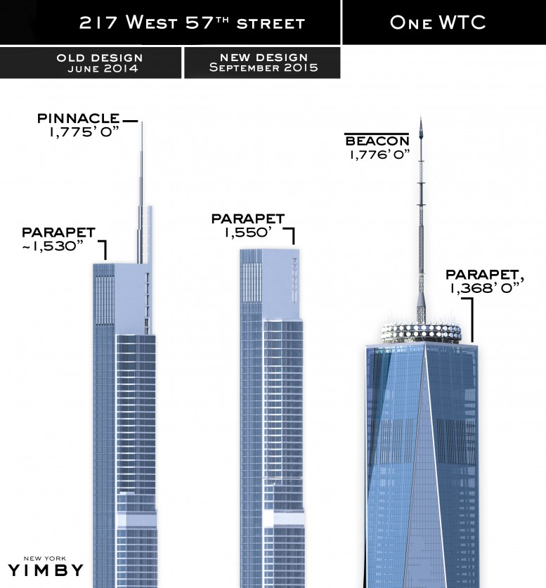Nordstrom Tower Has Lost Its Spire Will Stand 1 550 Feet