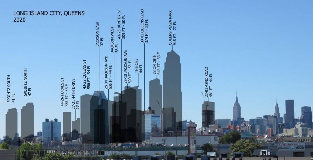 Long Island City 2020