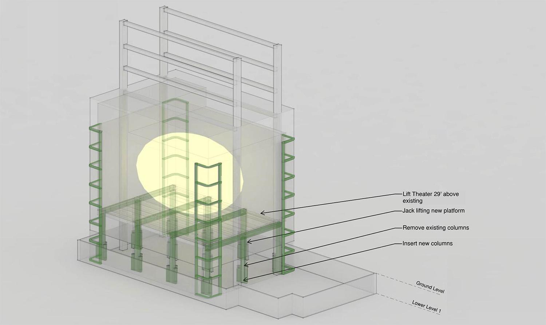 Lift diagram.