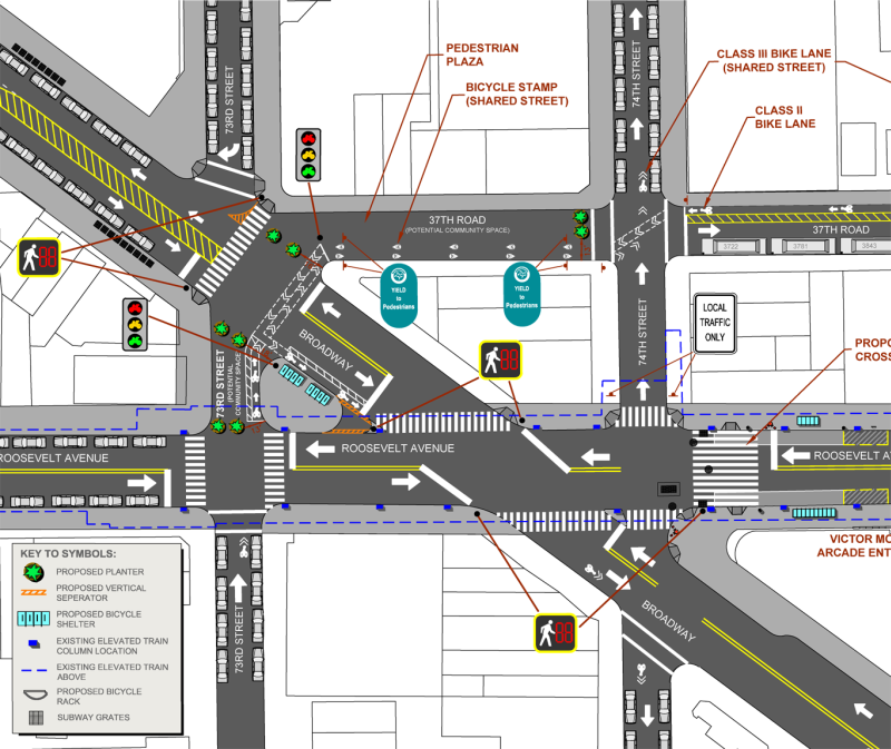 Broadway – Roosevelt Avenue street improvements as proposed by the NYC Department of Transportation
