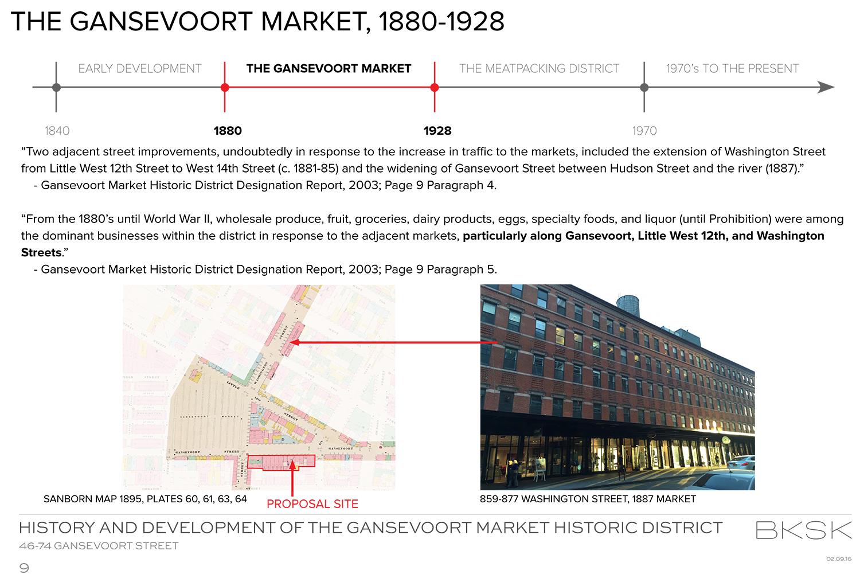 GansevoortMarket_20160209_09