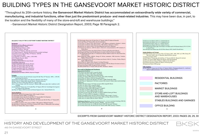 GansevoortMarket_20160209_21