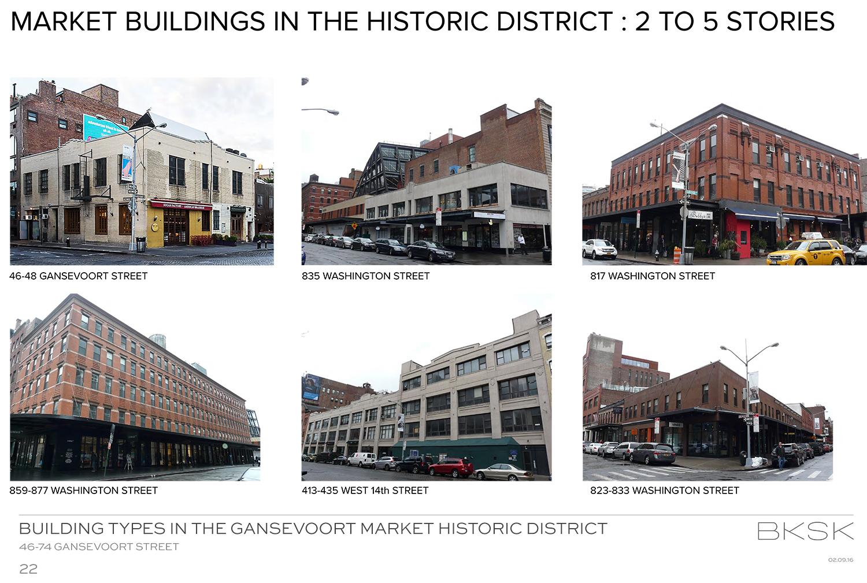 Gansevoort Market 14th Street landmarks commissioners make feelings known as gansevoort market