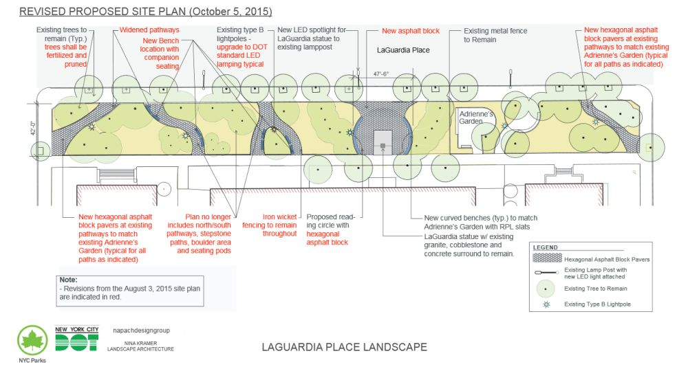 Source: PDC Preliminary and Final Review, October 5th, 2015, Napach Design Group, Nina Kramer Landscape Architecture