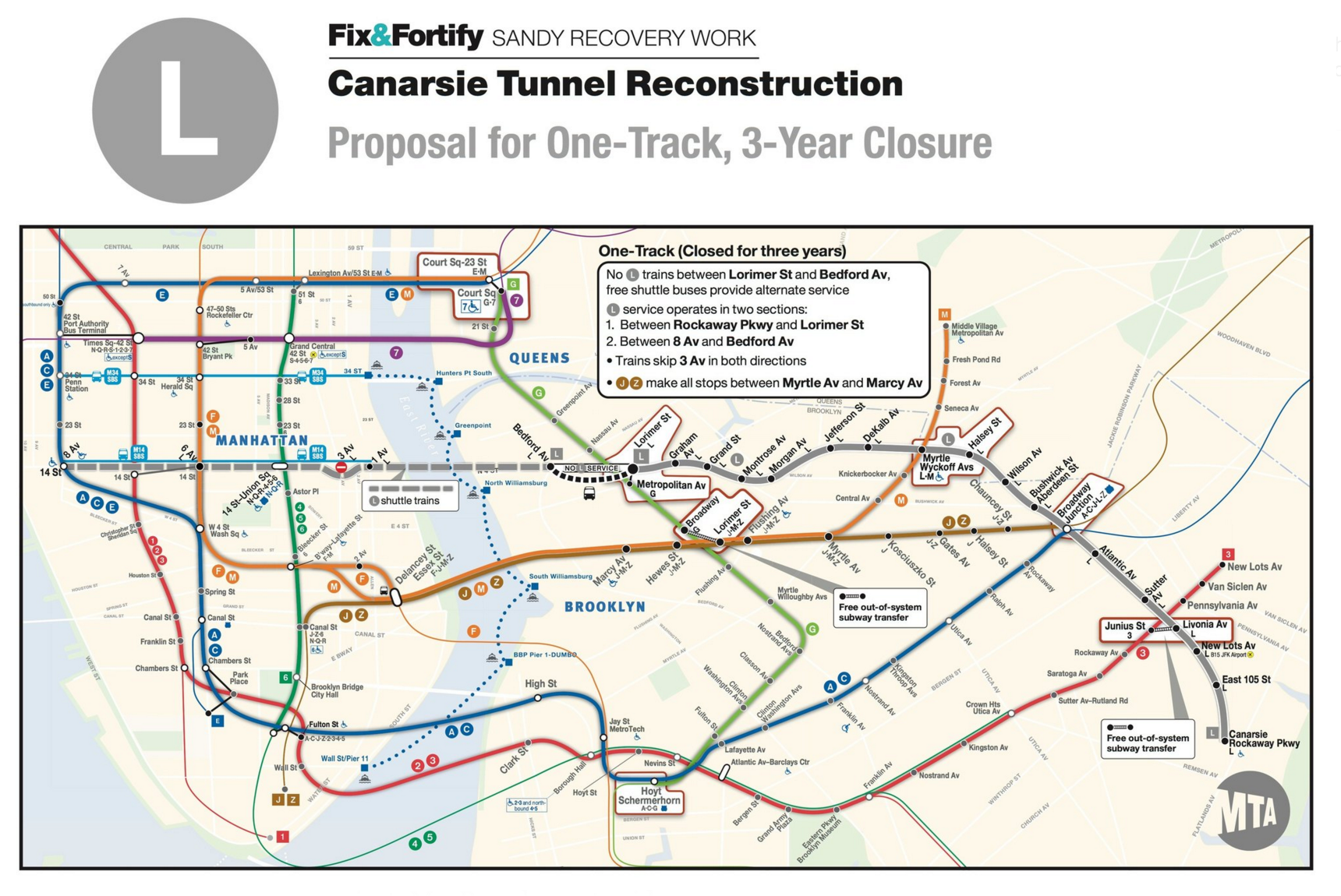The single-track, three-year plan for the L train repairs. image via MTA