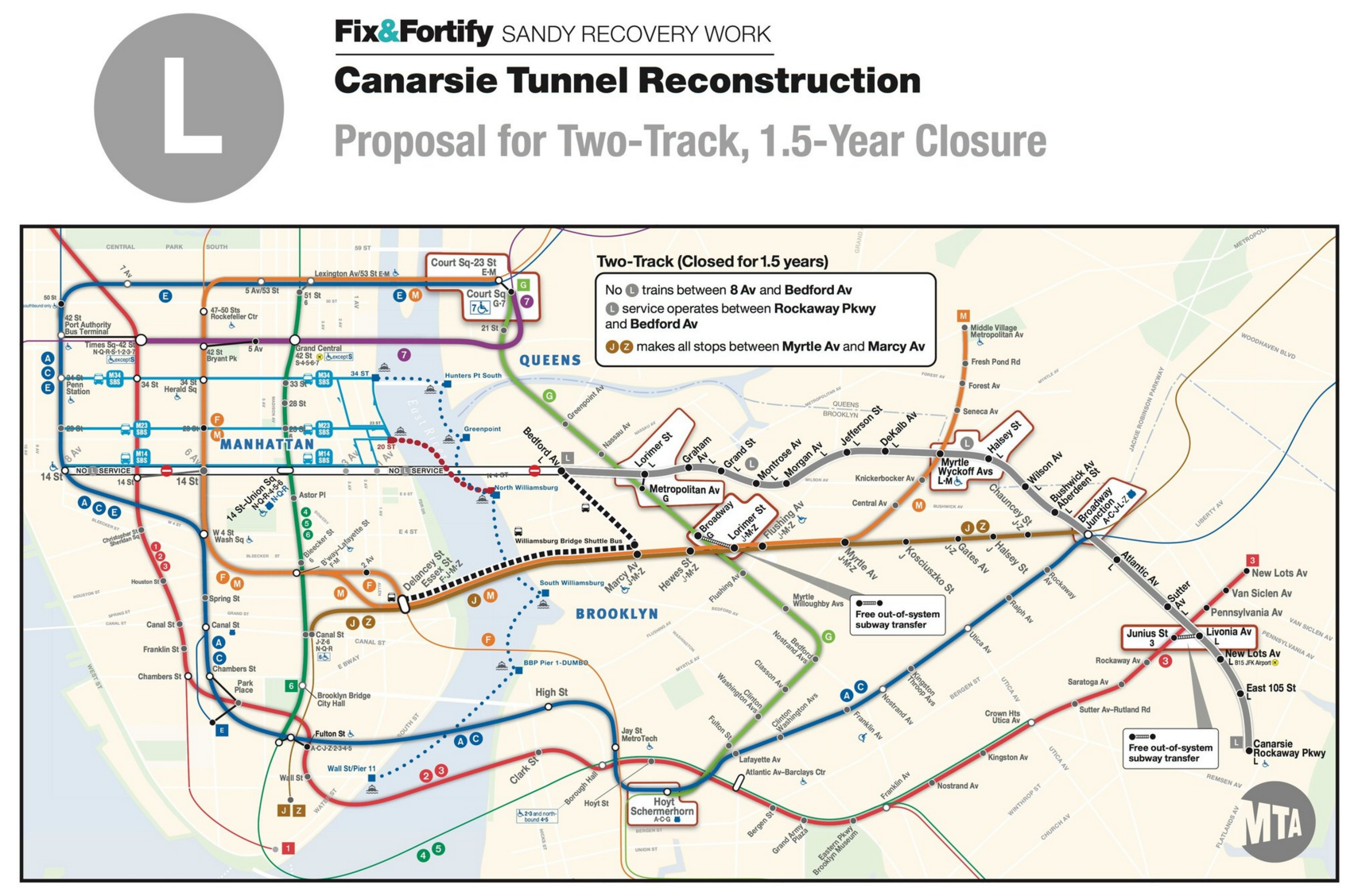 The eighteen-month, full shutdown plan for the L train. image via MTA