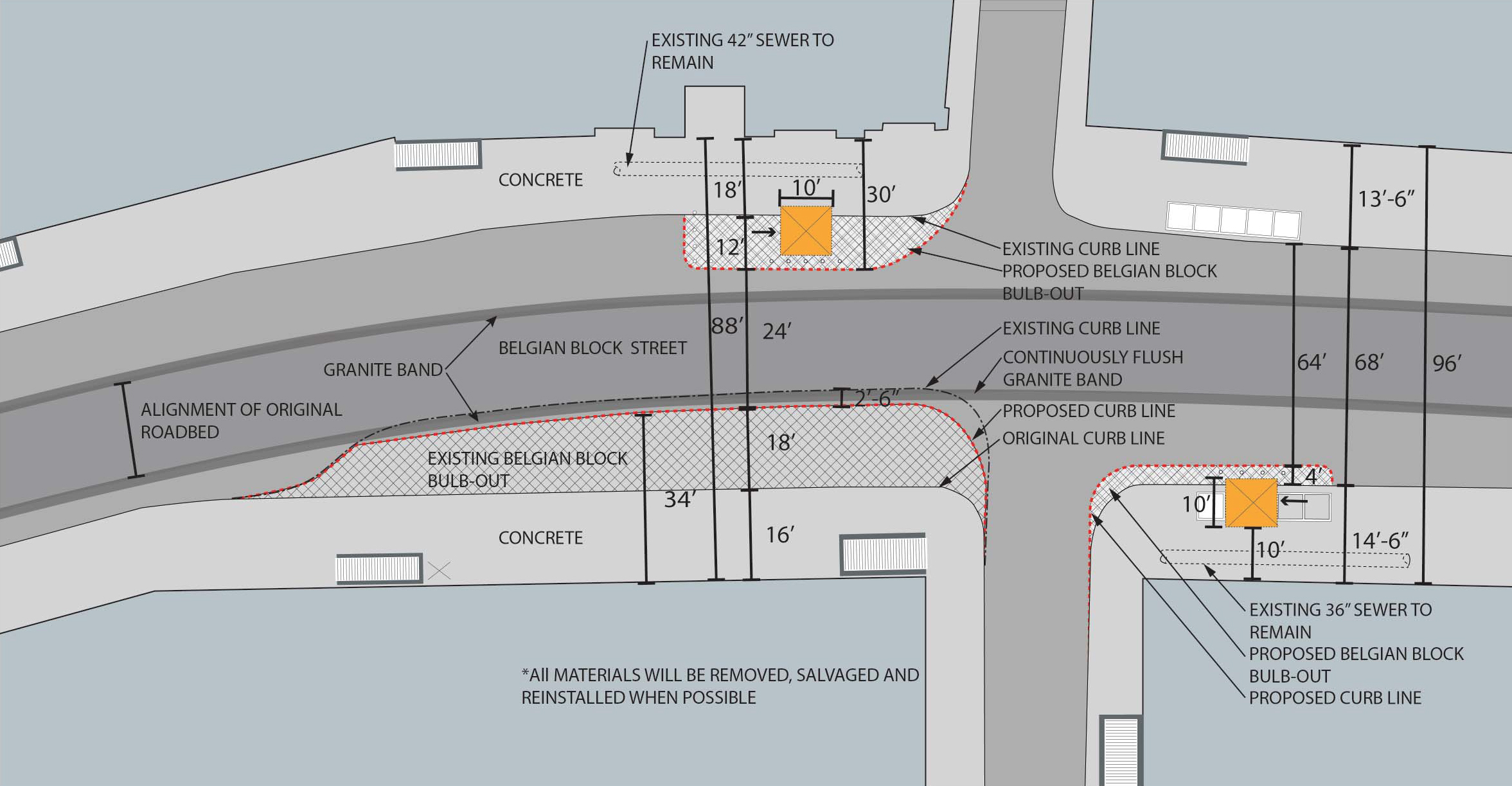 Plan for Broad Street subway elevators and curb adjustments