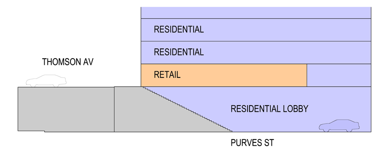 Program stacking at 44-46 Purves Street as suggested by YIMBY
