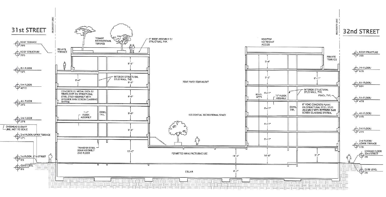 37-29 31st Street. Building section. Looking north. Drawing by Gilman Architects, publicly available via the Remedial Investigation Report.