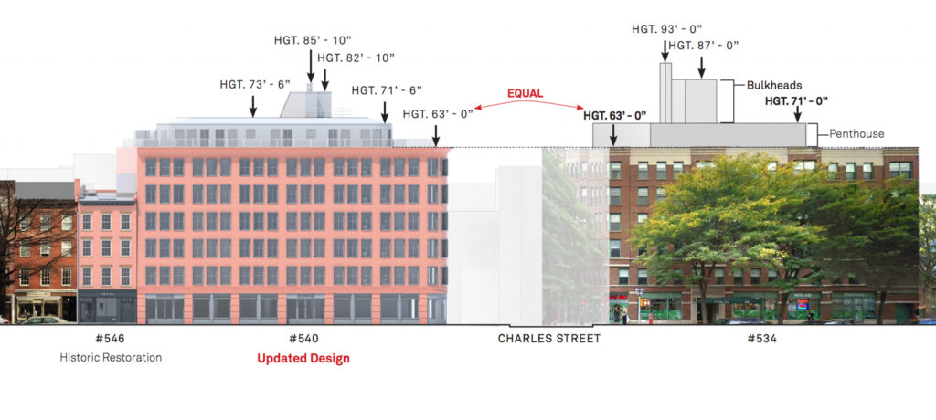 Updated elevation view for 540 Hudson Street, design by Morris Adjmi Architects