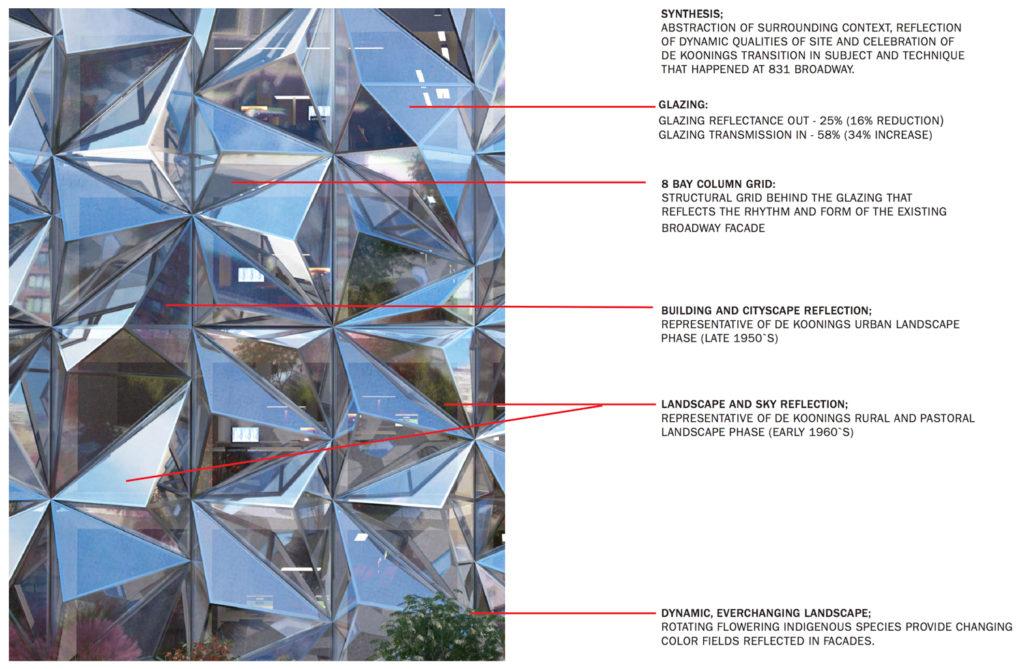 Closeup of proposed facade at 827-831 Broadway, courtesy DXA Studio