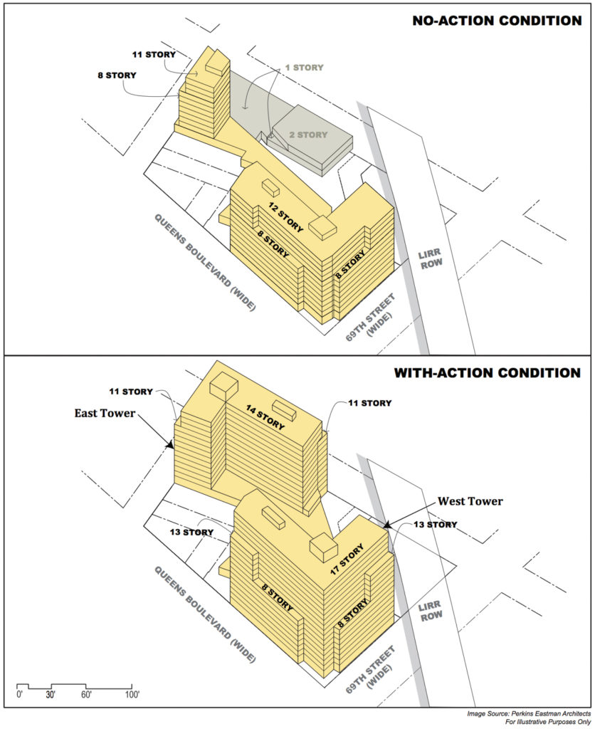 Elevation view of No-Action condition (top) and With-Action Condition (bottom) for 69-02 Queens Boulevard, via the Department of City Planning