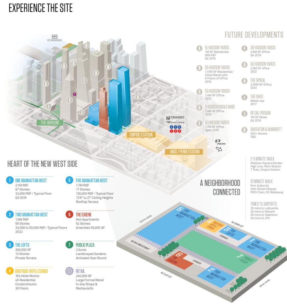 Manhattan West Master Plan