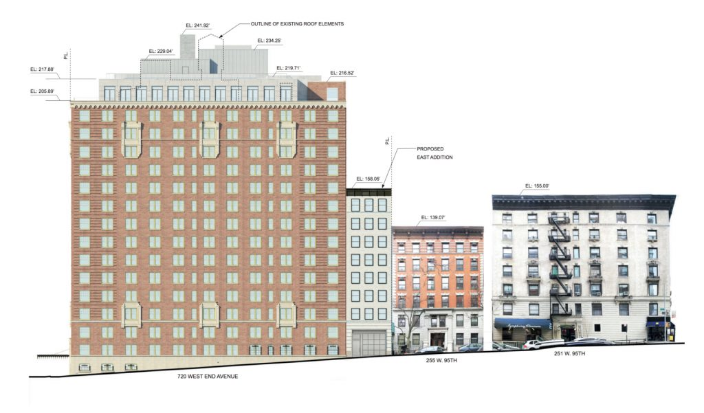 720 West End Avenue elevation, image by Morris Adjmi Architects