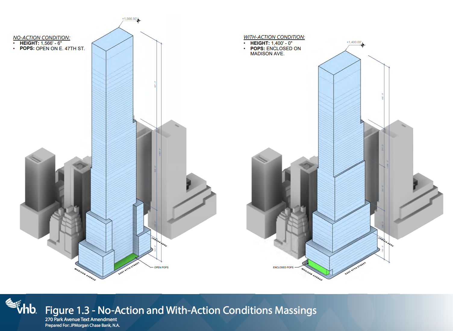 270 Park Avenue without & with action