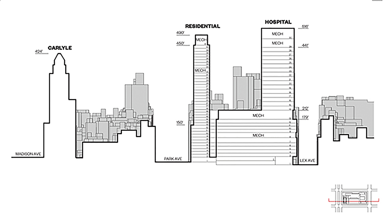 Renderings for Lenox Hill Hospital's Show Two Towers on the