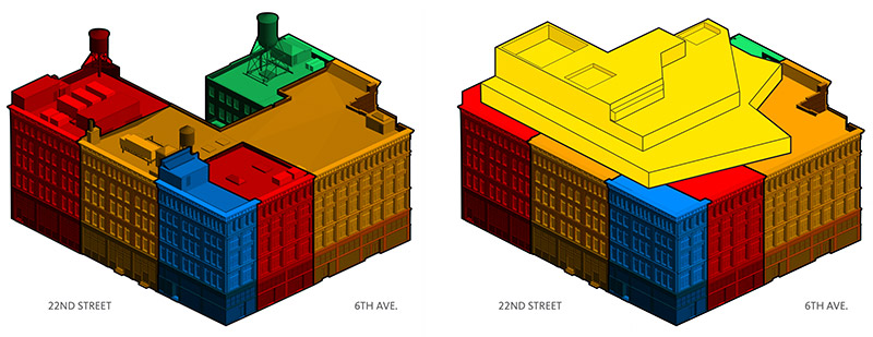 Elevation Diagram of 695 Sixth Avenue - Gensler