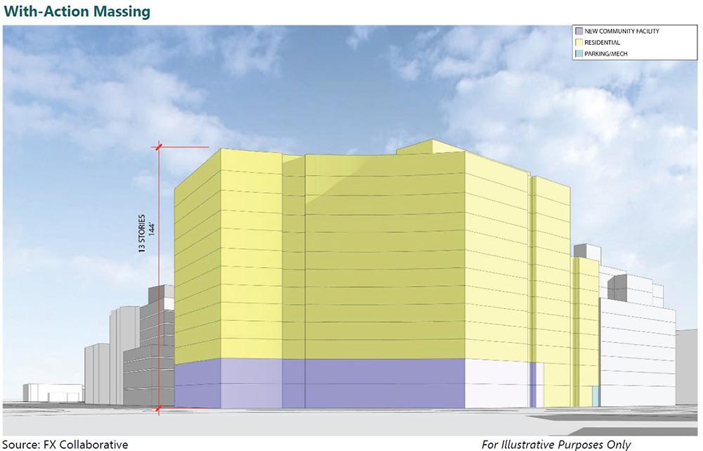 Preliminary rendering of 312 Coney Island Avenue - FXCollaborative