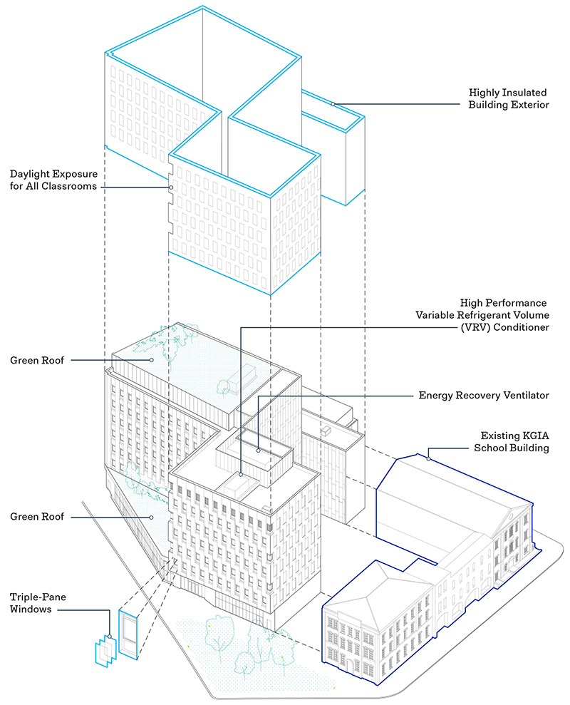 Diagram of components within 100 Flatbush (Courtesy of Alloy Development)