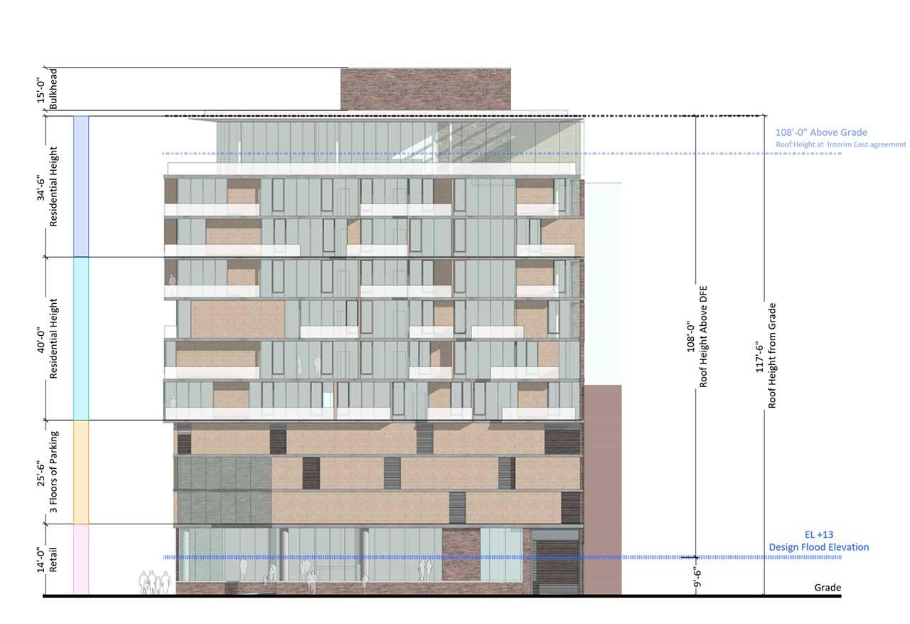 Elevation diagram of 83 Willow Avenue - Nastasi Architects