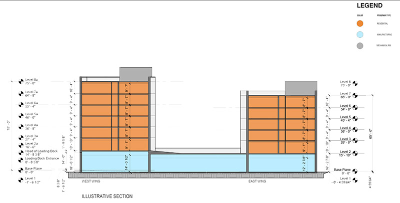 Elevation diagram for 803 Rockaway Avenue - by Think! Architecture