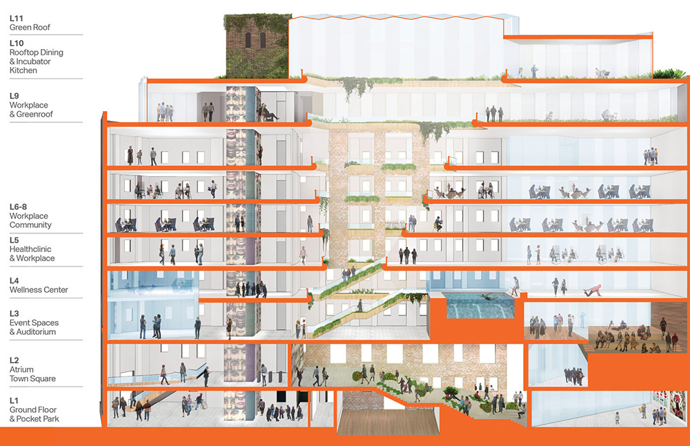 Illustration depict interior sections of the proposed Women's Building - Spacesmith; Davis Brody Bond ; ARExA
