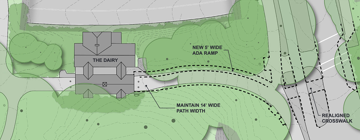 Illustration of the proposed ADA pathway at the Central Park Dairy- Central Park Conservancy
