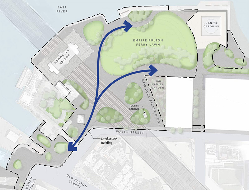 Illustration of proposed public spaces and circulation at the Brooklyn Bridge Plaza - Brooklyn Bridge Park Corporation