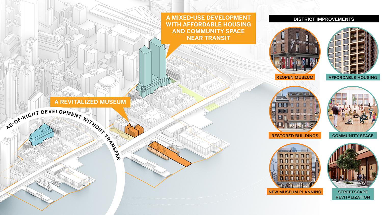 Rendering of 250 Water Street by Skidmore, Owings & Merrill