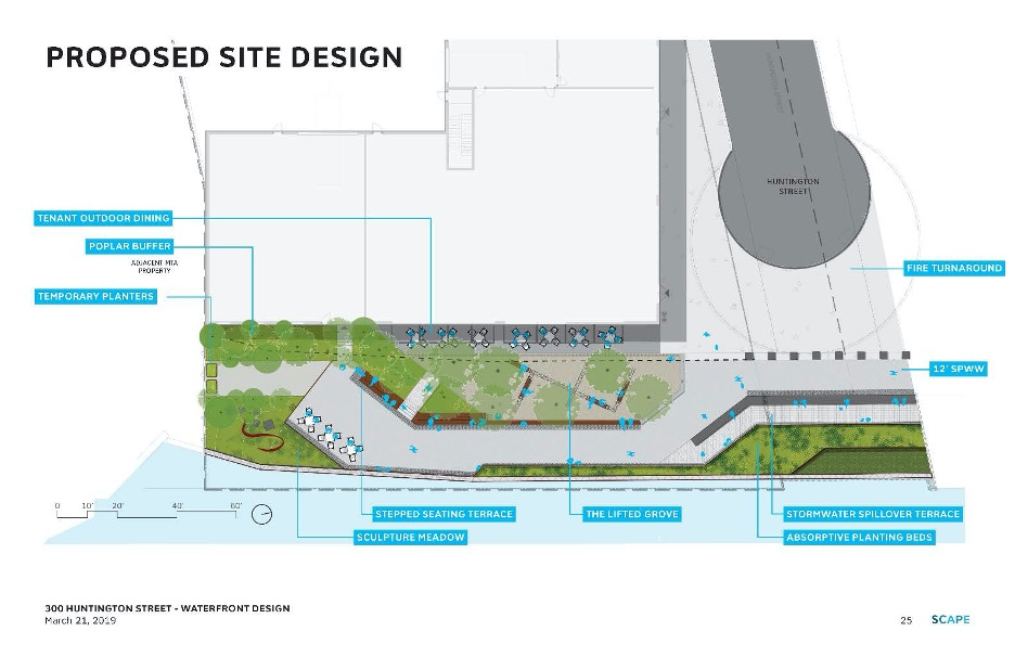 Aerial view of the proposed public walkway along the Gowanus Canal - SCAPE Landscape Architecture