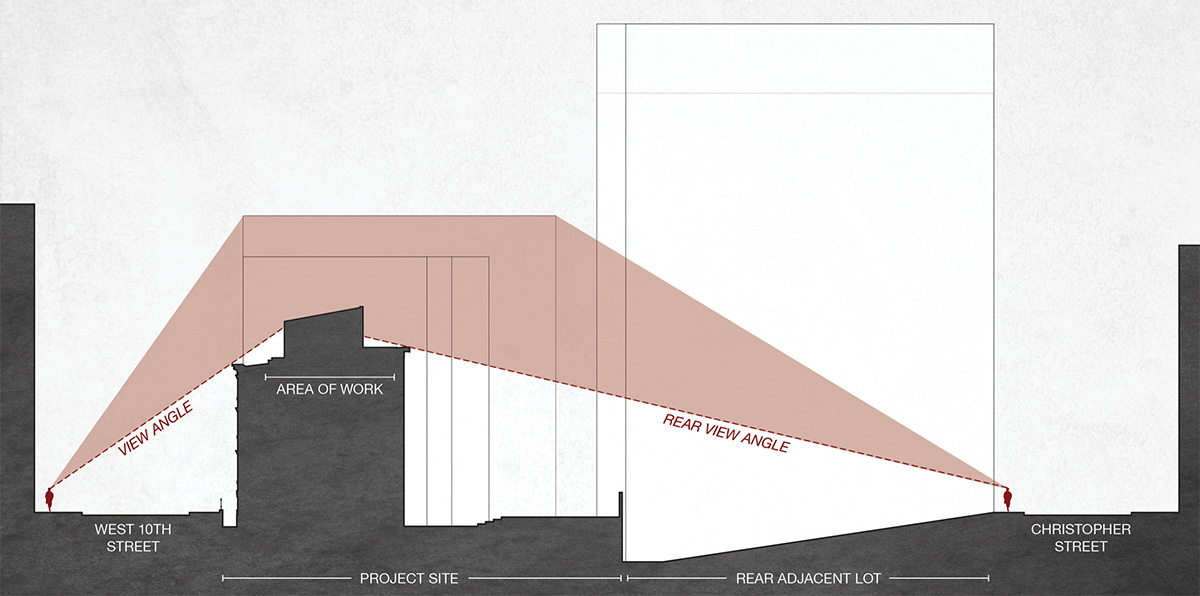 Elevation diagram illustrates sight lines of proposed expansion at 224 West 10th Street - DCP Architecture