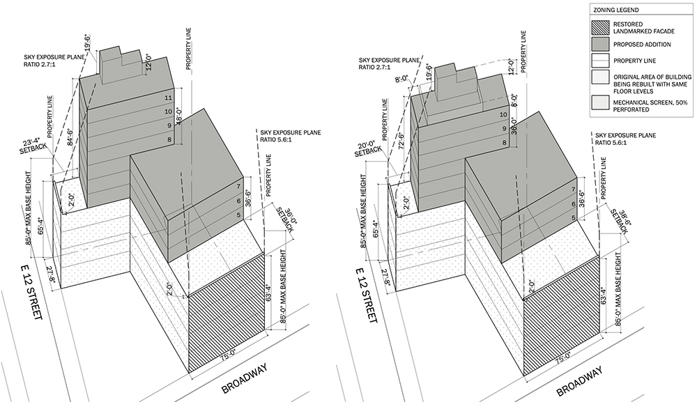 [From left to right] Previously presented massing diagrams and revised designs for 827-831 Broadway – DXA Studio