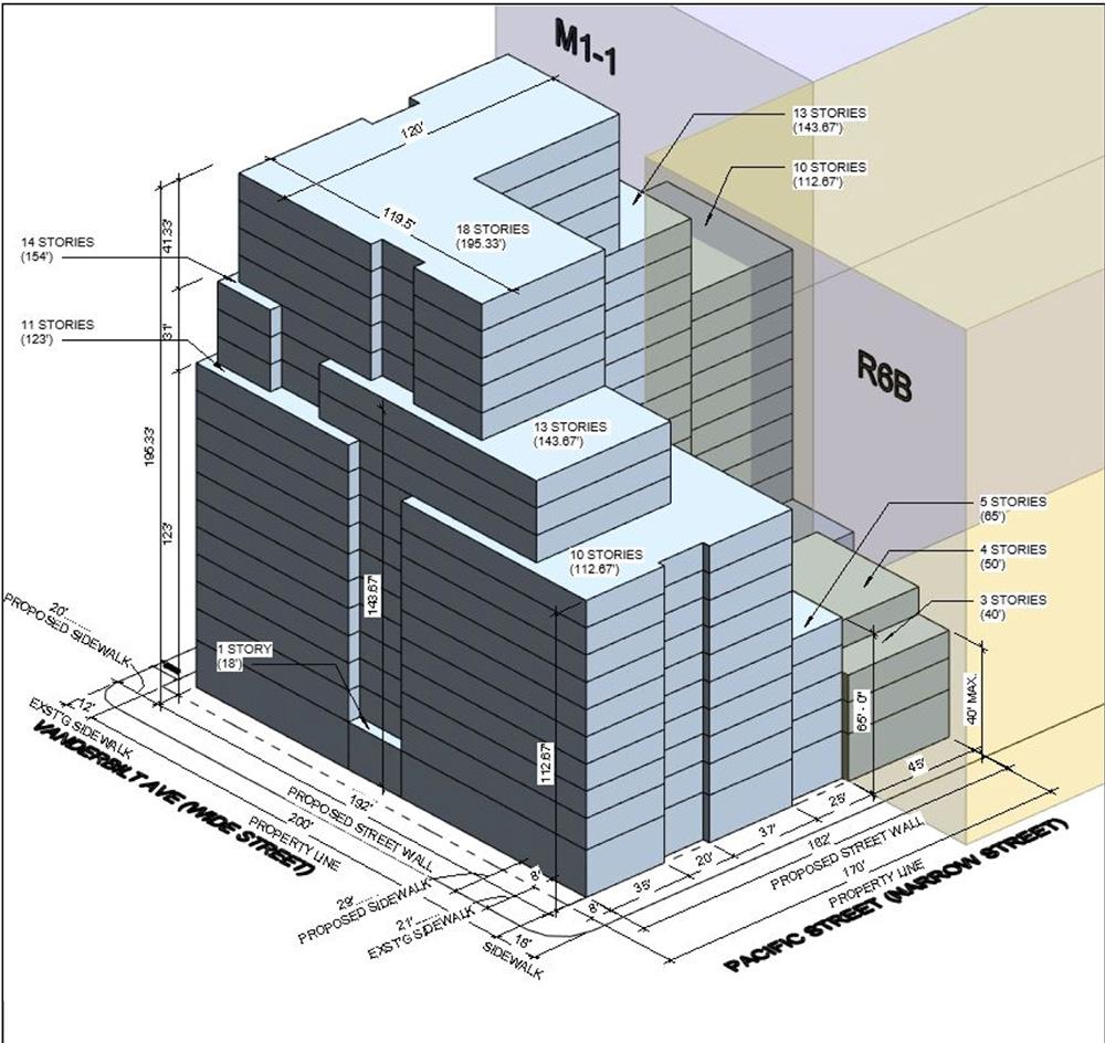 Massing diagram of proposed structure at 840 Atlantic Avenue IMC Architecture; Vanderbilt Atlantic Holdings, LLC