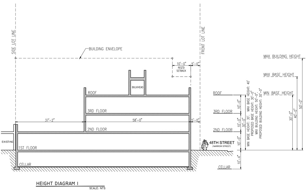 Massing diagram of proposed development at 1776 48th Street - RSLN Architecture