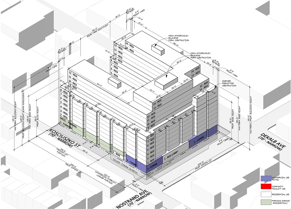 Site map and massing diagram for 270 Nostrand Avenue - BRP Companies; GF55 Partners