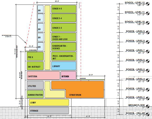 Section diagram of new charter school along Beach 67th Street - Think Architecture