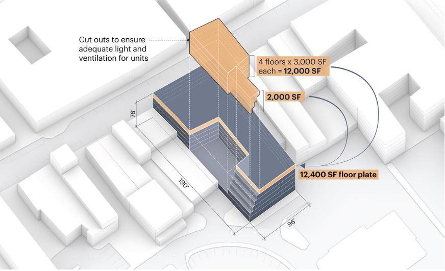 Rendering illustrates massing of 361 Main Street - MASS Design Group