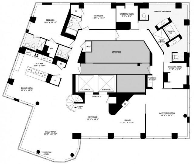 Astor Place Duplex Penthouse
